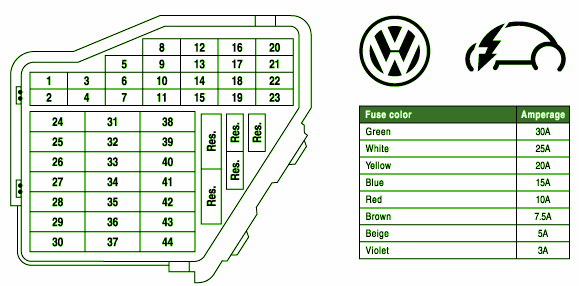 2005 volkswagen beetle fuse box wiring diagram