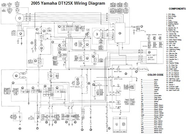 2005 yamaha wiring schematic diagram bxlWzHH 2005 yamaha r6 wiring diagram 2005 yamaha r6 service manual \u2022 free yamaha r1 ignition wiring diagram at edmiracle.co