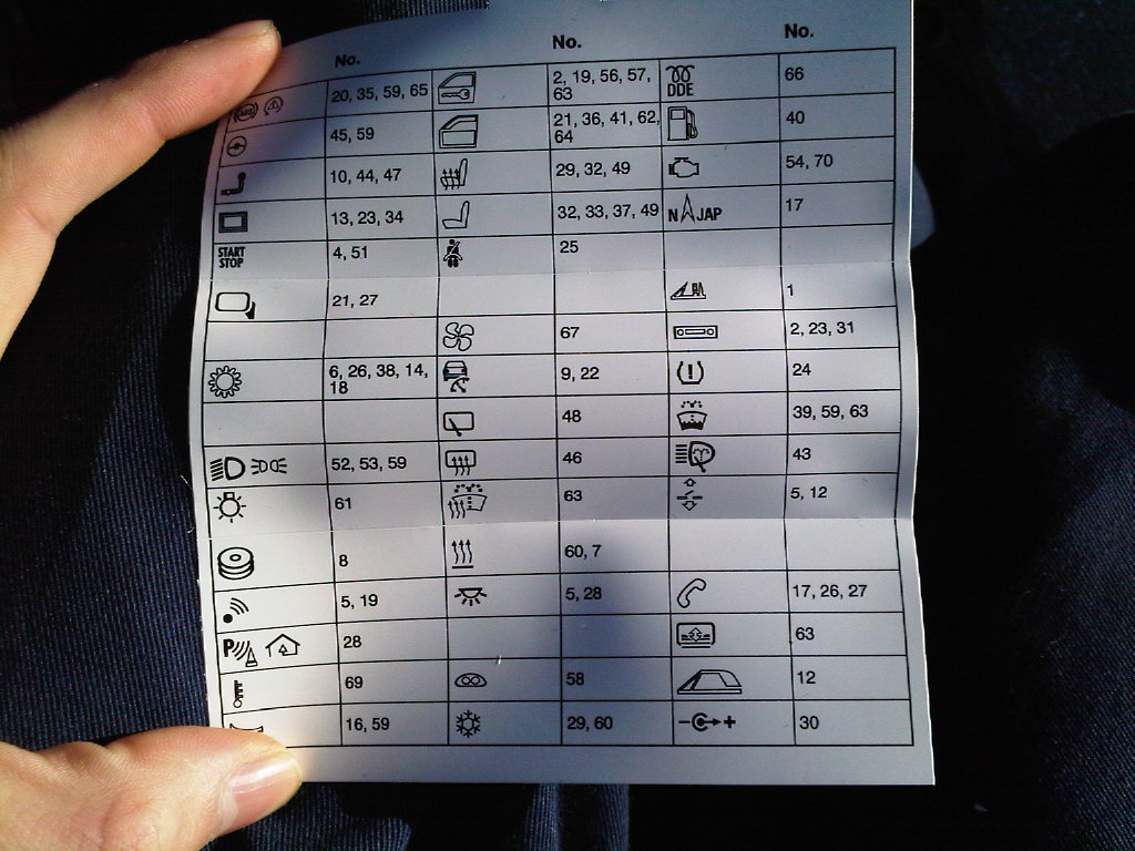 2006 BMW 325I Fuse Box Diagram