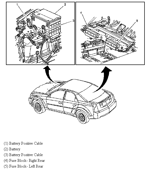 2008 Cadillac Srx Rear Fuse Box Location on pontiac firebird fuse box diagram