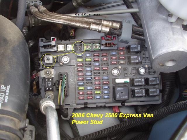 Chevy Express Van Fuse Box - Wiring Diagram Database
