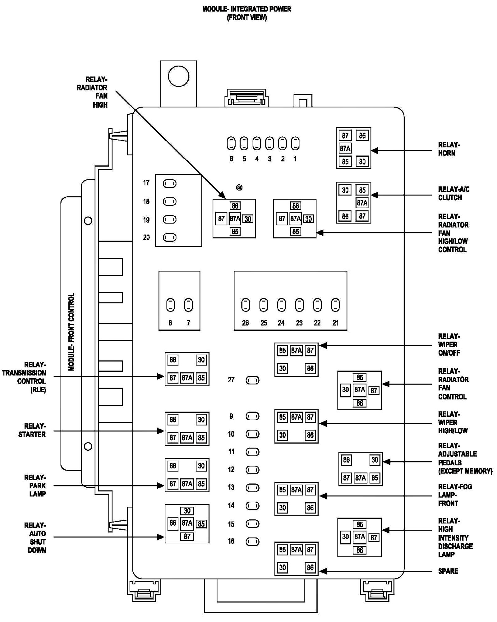 99 Chrysler 300m Fuse Box Diagram Not Lossing Wiring Saab 9 5 Third Level Rh 18 21 Jacobwinterstein Com 1999