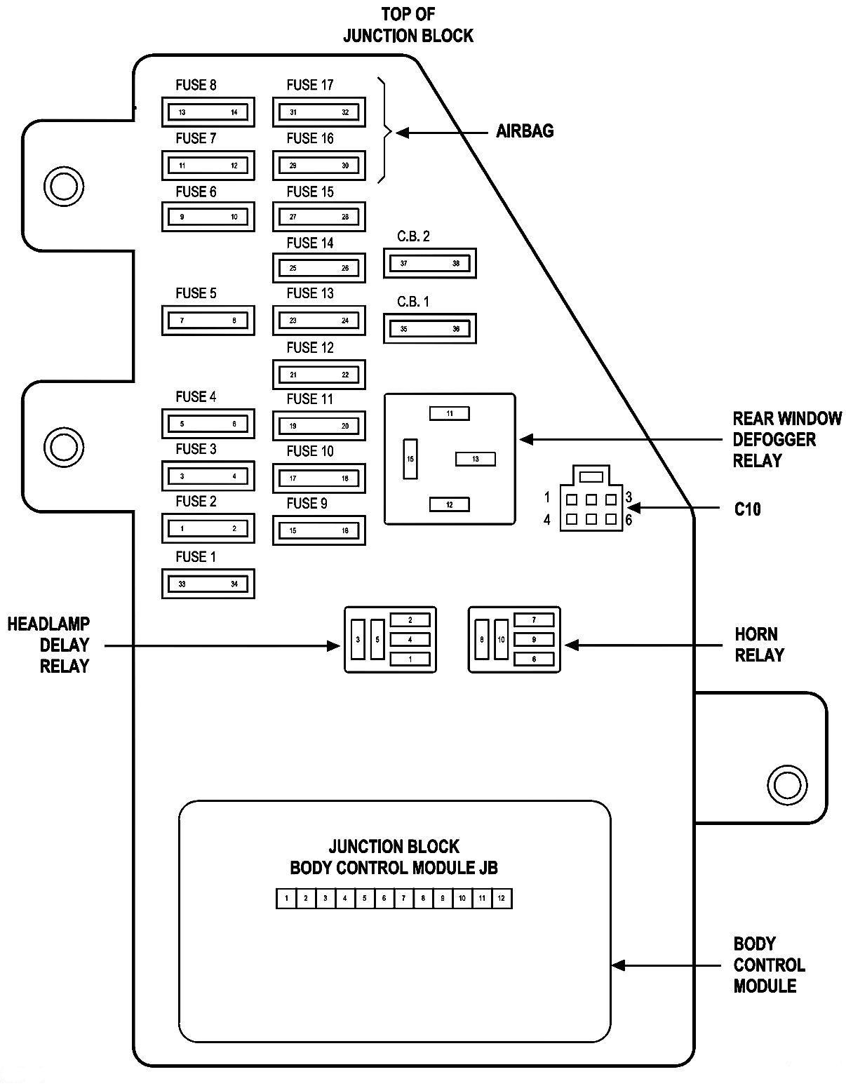 2006 chrysler sebring fuse box diagram DUYReBM 2008 chrysler pt cruiser fuse box wiring diagram simonand 2007 chrysler pacifica fuse box at mifinder.co