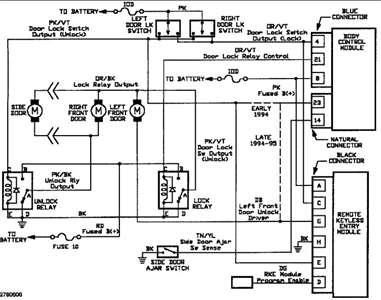 2006 dodge caravan door wiring diagrams FPBLJTa dodge caravan remote starter a diagram for the wiring under the 2005 dodge grand caravan sliding door wiring harness at edmiracle.co