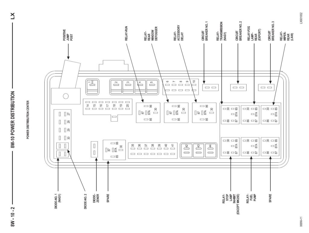 2009 Dodge Charger Fuse Box Diagram