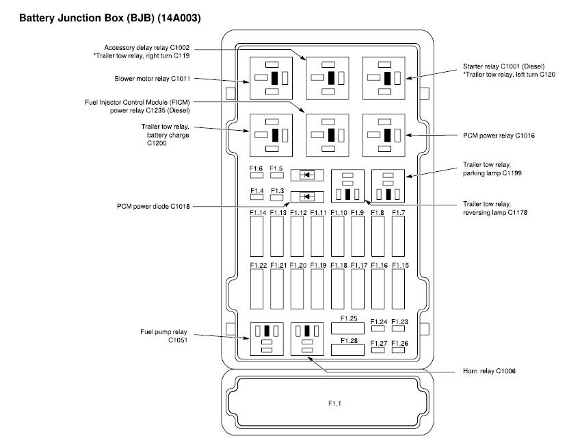 2000 ford econoline fuse box diagram