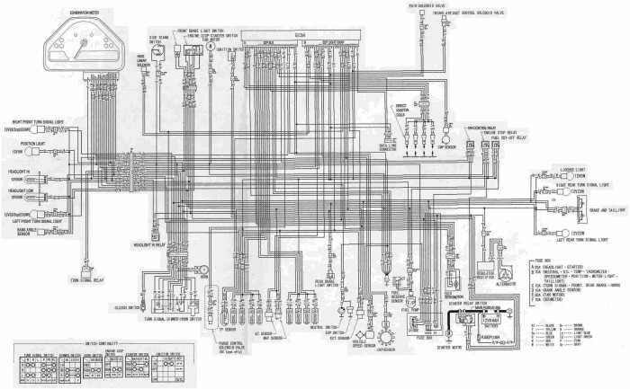 cb360 wiring diagram with 2004 Cbr600rr Wiring Diagram on 1976 Honda Cb550 Wiring Diagram as well Honda Cl160 Motorcycle Wire Harness as well Deere 6x4 Gator Wiring Diagram Cdi as well Nighthawk Guitar Wiring Diagram moreover 1976 Honda Cb750 Wiring Diagram.