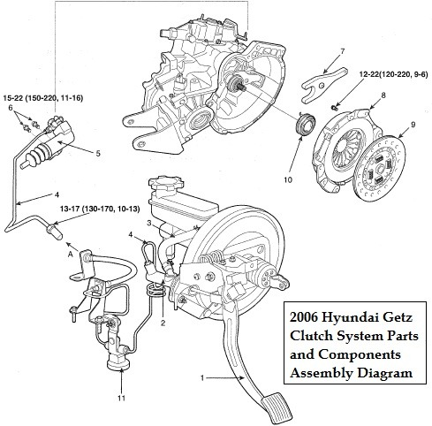 YjaITg on hyundai sonata parts diagram
