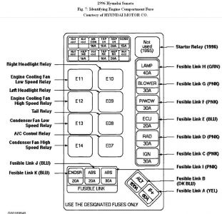 2006 sonata fuse box wiring diagram home