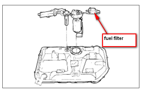 2007 Saturn Ion Fuse Box Location on saturn ion power steering wiring diagram