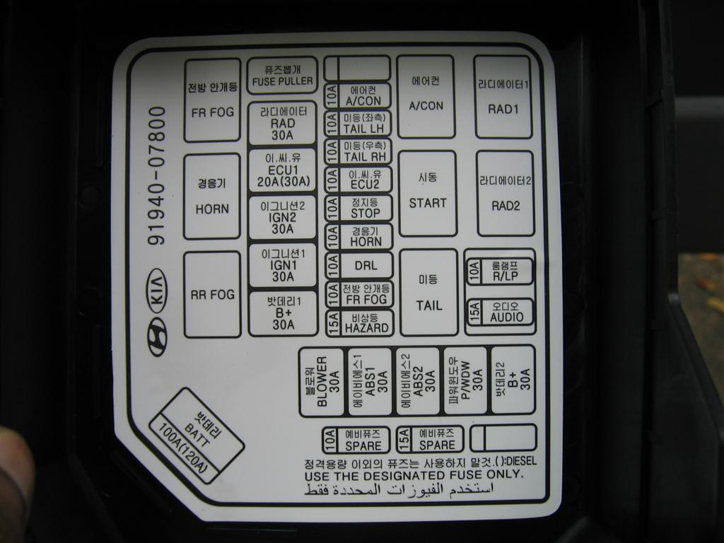 2007 Kia Sportage Fuse Box Diagram