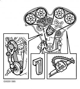 2006 Mazda 3 Timing Chain Replacement
