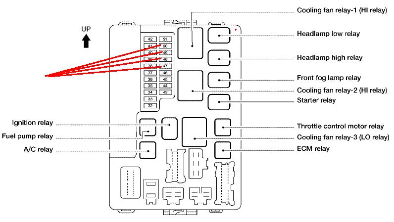 2002 Nissan Altima Fuse Diagram - Wiring Diagram General