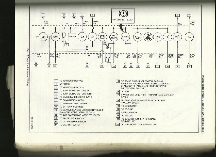 2006 Suzuki Grand Vitara Fuse Box Diagram - image details