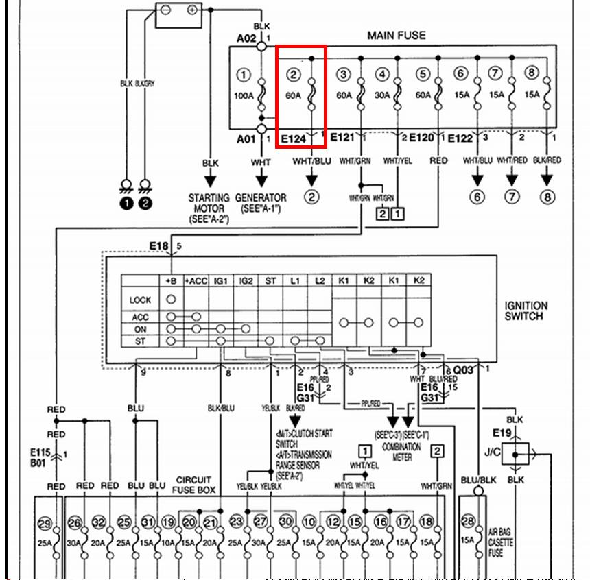 2001 suzuki esteem fuse box location wiring diagram for you • 2001 suzuki esteem fuse box diagram wiring diagram rh 8 17 4 restaurant freinsheimer hof