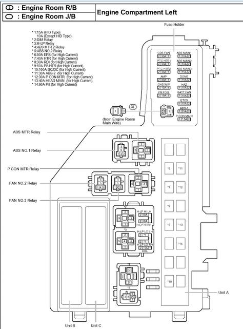2006 toyota avalon fuse box image details rh motogurumag com
