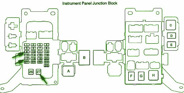 2006 Toyota Highlander Fuse Box Diagram