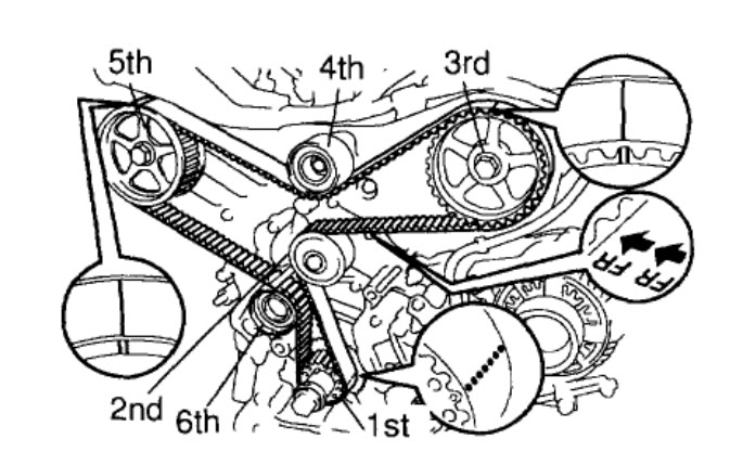 2006 Toyota Sienna Timing Belt Chain Image Details
