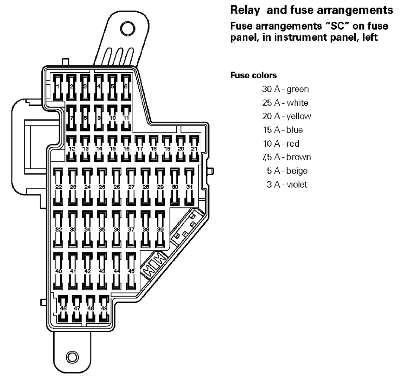2009 vw jetta fuse diagram