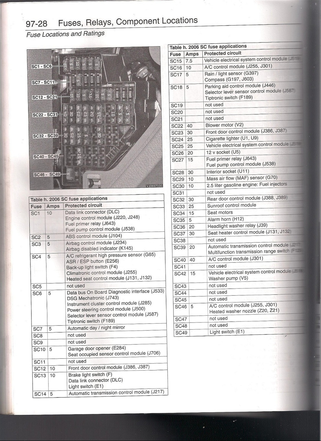 2006 vw jetta fuse box diagram image details 2006 jeep commander interior fuse box diagram 2006 malibu fuse box diagram wiring