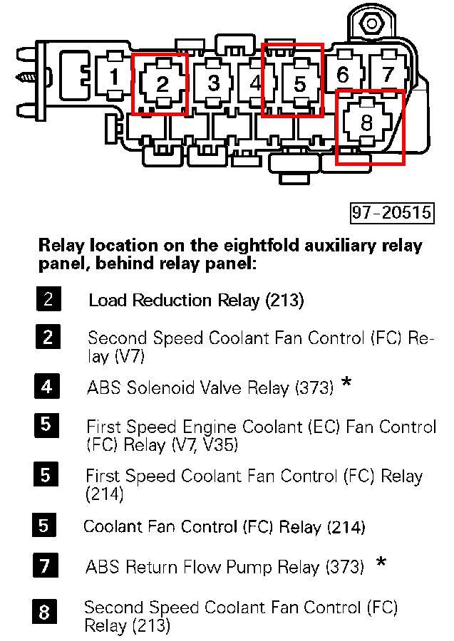 2006 VW Passat Cooling Fan Relay Location - image details