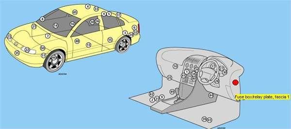 2006 VW Passat Fuse Box Diagram