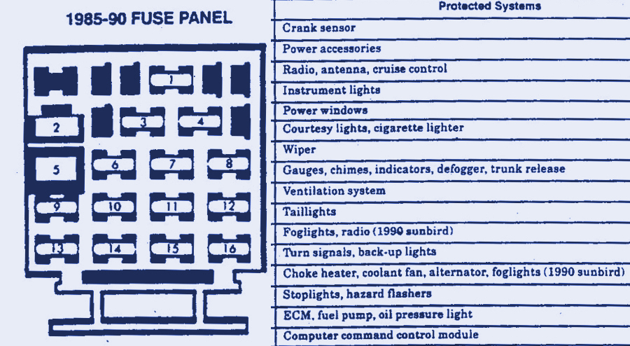 2007 BMW X5 Fuse Box Diagram Image Details