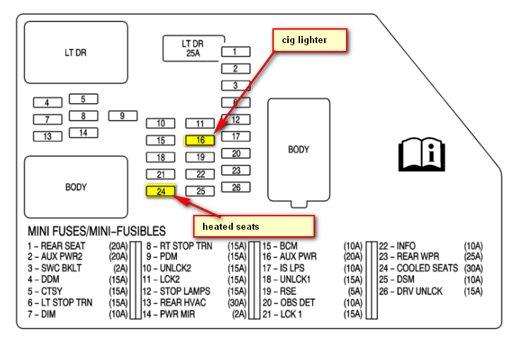1999 Cadillac Escalade Fuse Box Bchvipiede \u2022rhbchvipiede: 2005 Mercury Grand Marquis Fuse Box Diagram At Gmaili.net