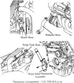 2007 Chevy Impala Engine Thermostat Location
