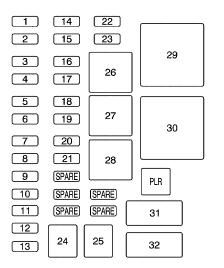 2007 Chevy Uplander Fuse Box Diagram