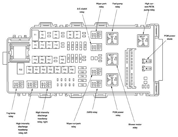07 fusion fuse box diagram repair manual 2014 ford fusion fuse box location 2014 ford fusion fuse relay diagram #7