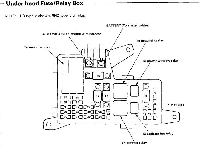 honda accord fuse box diagram honda wiring diagrams