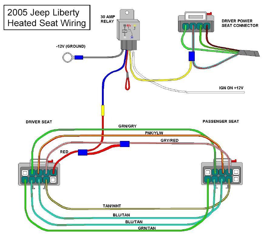 2007 Jeep Liberty WiringDiagram