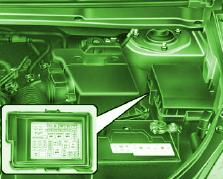 2007 kia rondo engine fuse box diagrams