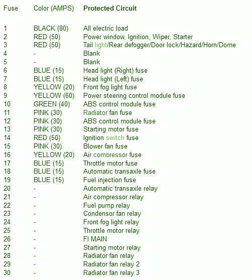 suzuki reno 2006 fuse box 08 suzuki xl7 fuse box wiring diagram data  08 suzuki xl7 fuse box wiring diagram