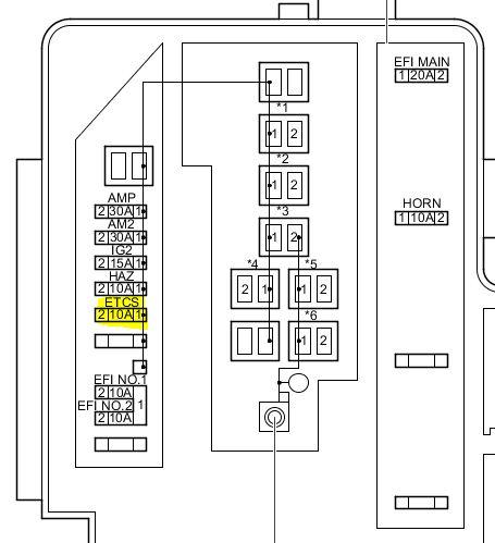 2007 toyota rav4 fuse box diagram image details 2007 toyota rav4 fuse box diagram