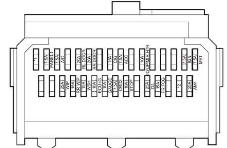 2001 corolla fuse box locations