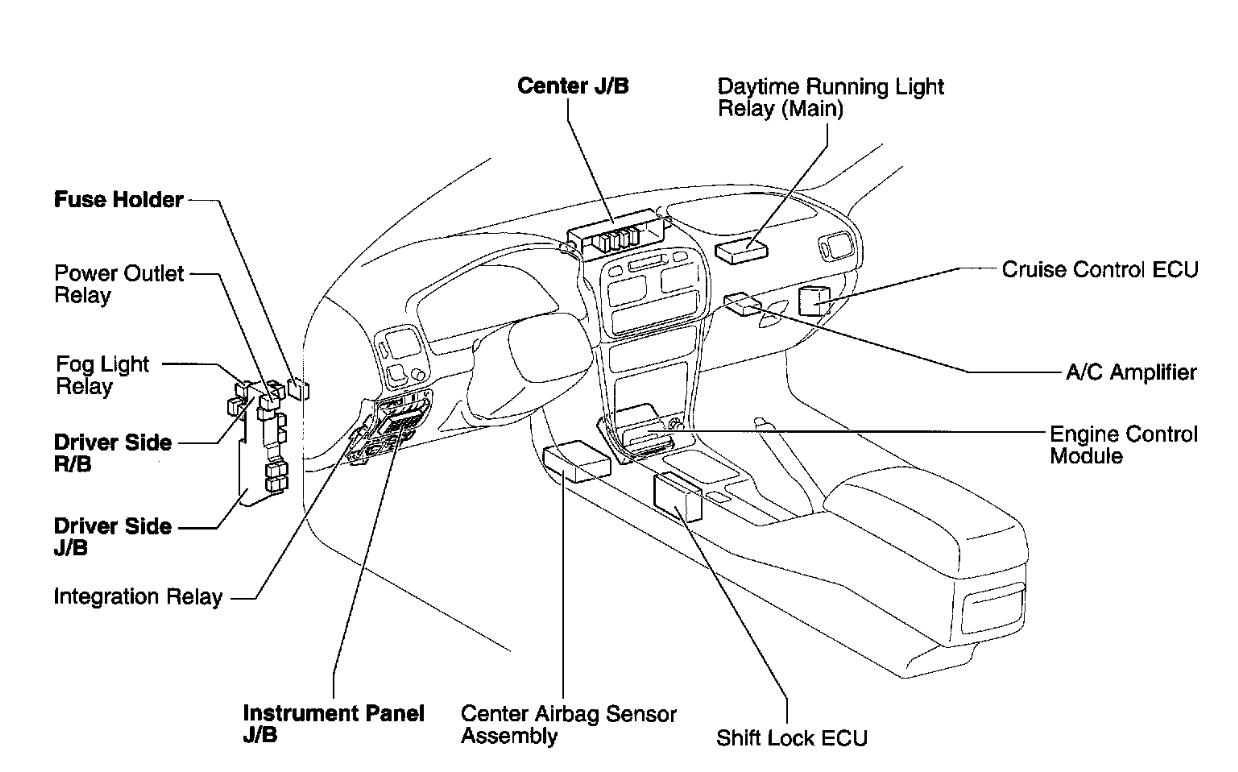 Toyota yaris fuse box diagram wiring