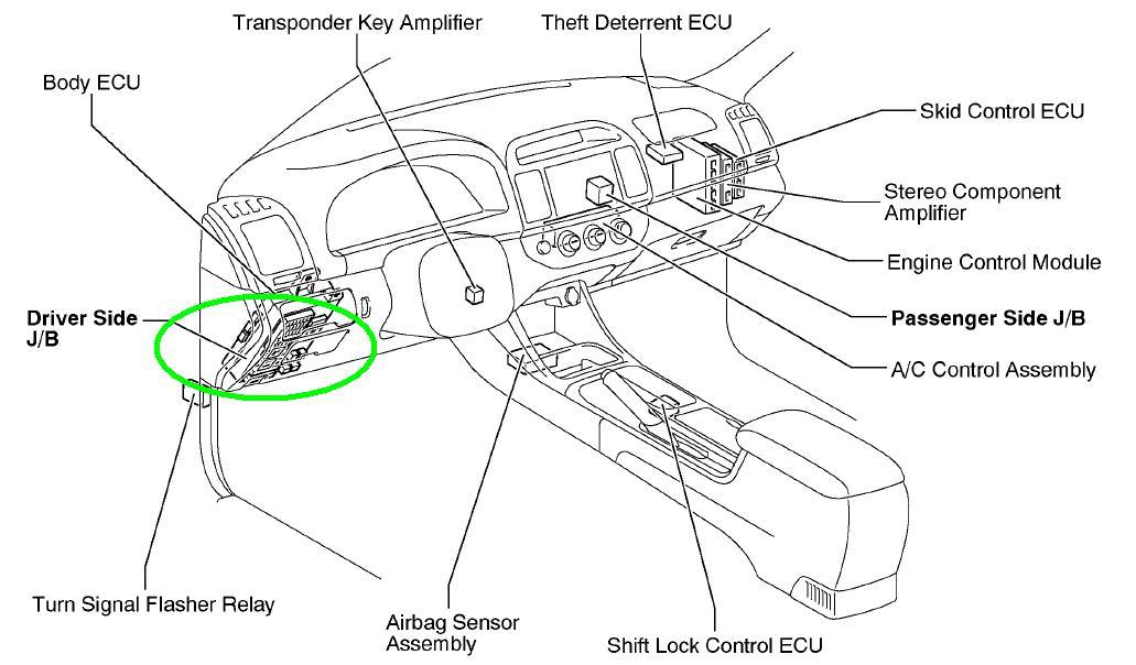 2003 corolla radio fuse diagram wiring diagrams structure Toyota Solara Horn Fuse