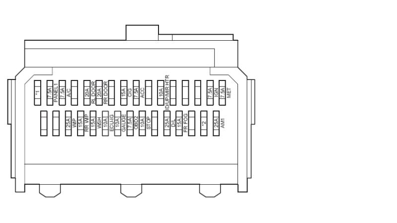 Yaris Fuse Box Diagram | Wiring Diagram on