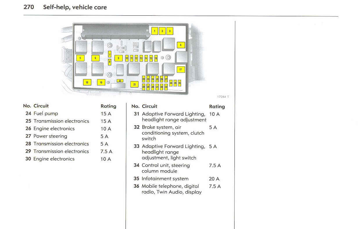 zafira fuse box diagram 2001   28 wiring diagram images