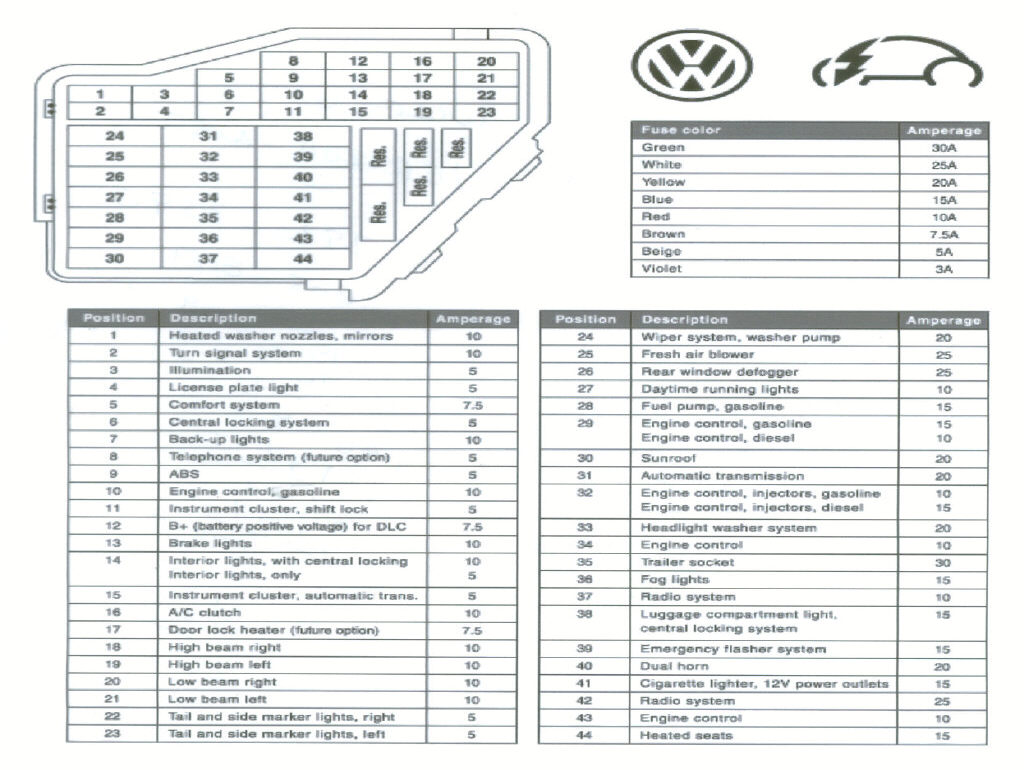 1999 Volkswagen Jetta Fuse Box Diagram Schematics For 2000 Mercury Grand Marquis Vw Another Blog About Wiring U2022 2011 Location