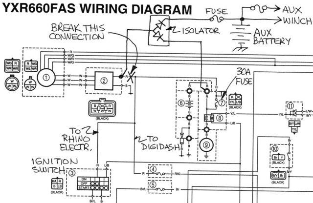 2005 yamaha rhino wiring enthusiast wiring diagrams u2022 rh rasalibre co Yamaha Rhino 450 Transmission Wiring Diagram Yamaha Rhino 450 Transmission Wiring Diagram