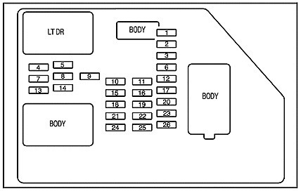 2008 Cadillac Escalade Fuse Panel Diagram
