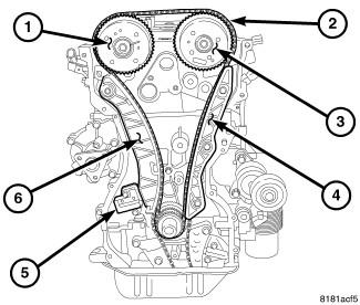 2008 dodge avenger fuse box diagram image details 2007 Jeep Patriot 2008 dodge avenger 2 4 timingchain