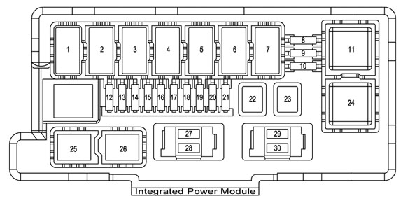 2008 Jeep Commander Fuse Box Diagram image details – Jeep Comp Fuse Panel Diagram