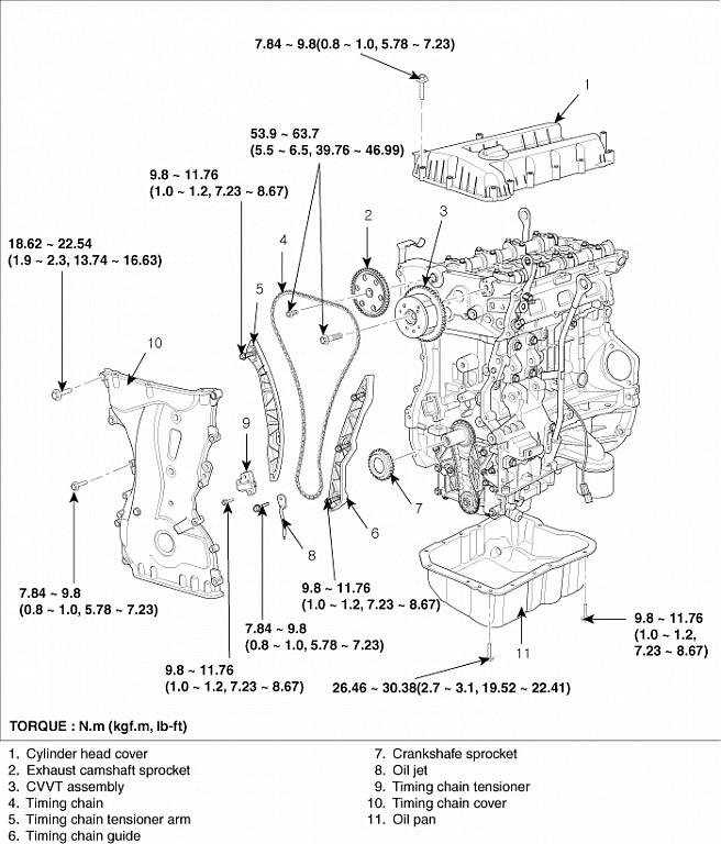 2011 Aveo Wiring Diagram also Hyundai Santa Fe 2 7 Engine Diagram together with PKxTDk additionally 3xta4 2001 Hyundai Santa Fe Need Good Picture Diagram likewise 163525 Broken Timing Belt Likely Valve Damage. on 2008 hyundai accent timing belt