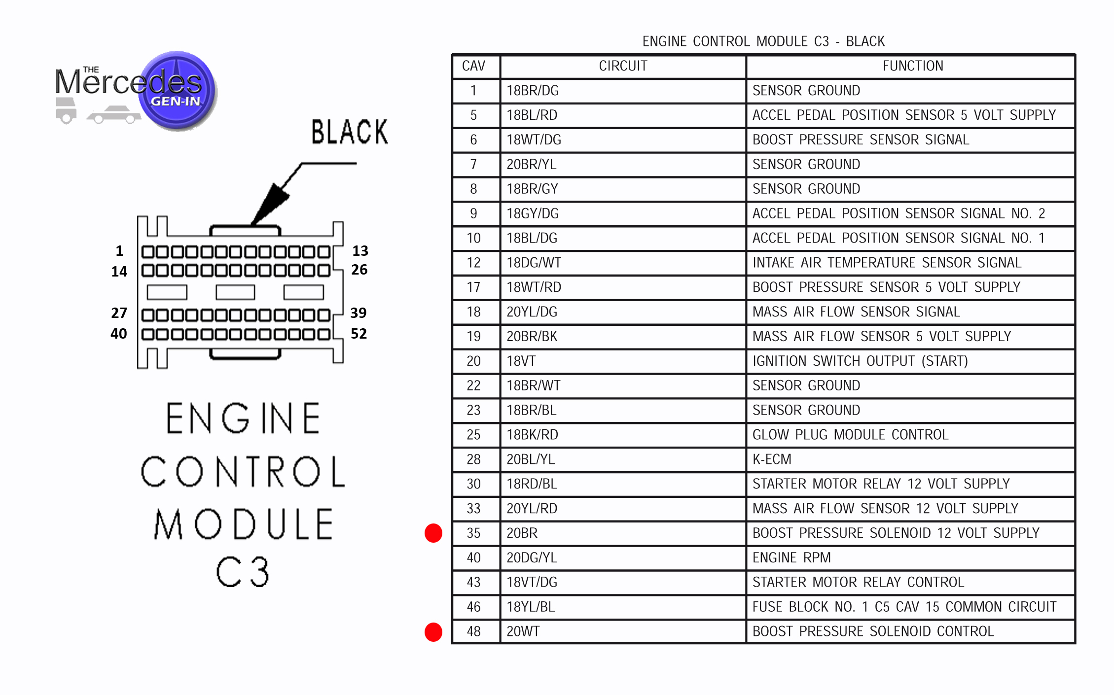 Diagram For 2007 Dodge Sprinter Fuse Box 40 Wiring Images Ram 1500 2008 Mercedes Qmluqez 100 1998