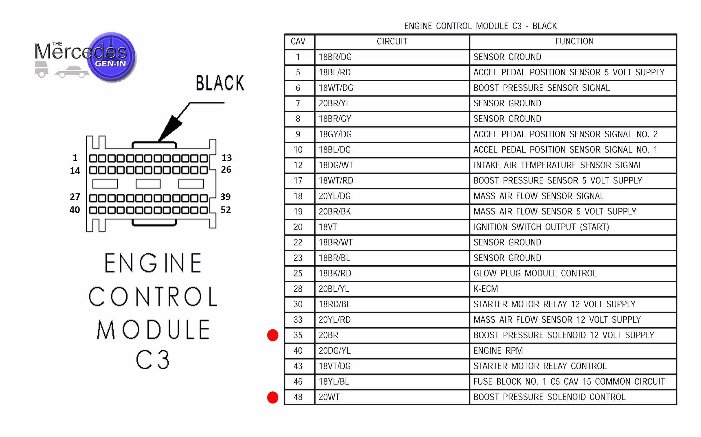 2014 mercedes benz sprinter fuse box diagram data wiring diagrams u2022 rh mikeadkinsguitar com