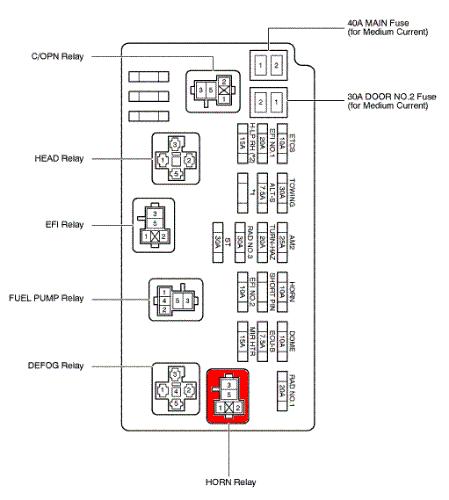 Radio fuse location for 2008 toyota tundra image details 2008 toyota tundra fuse box diagram sciox Choice Image